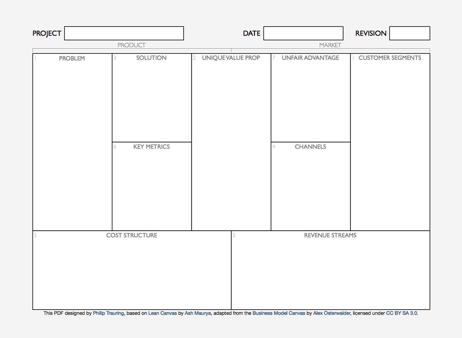Lean canvas powerpoint template 2.