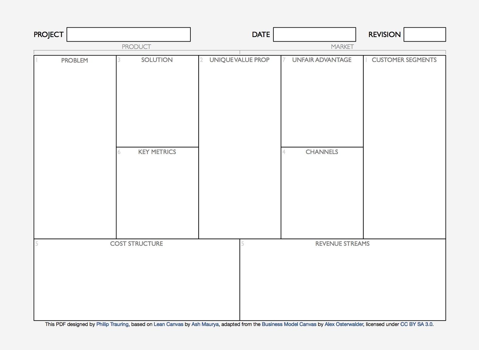 plan small business finances non profit sample business plan