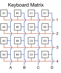 4x4 Keyboard Matrix